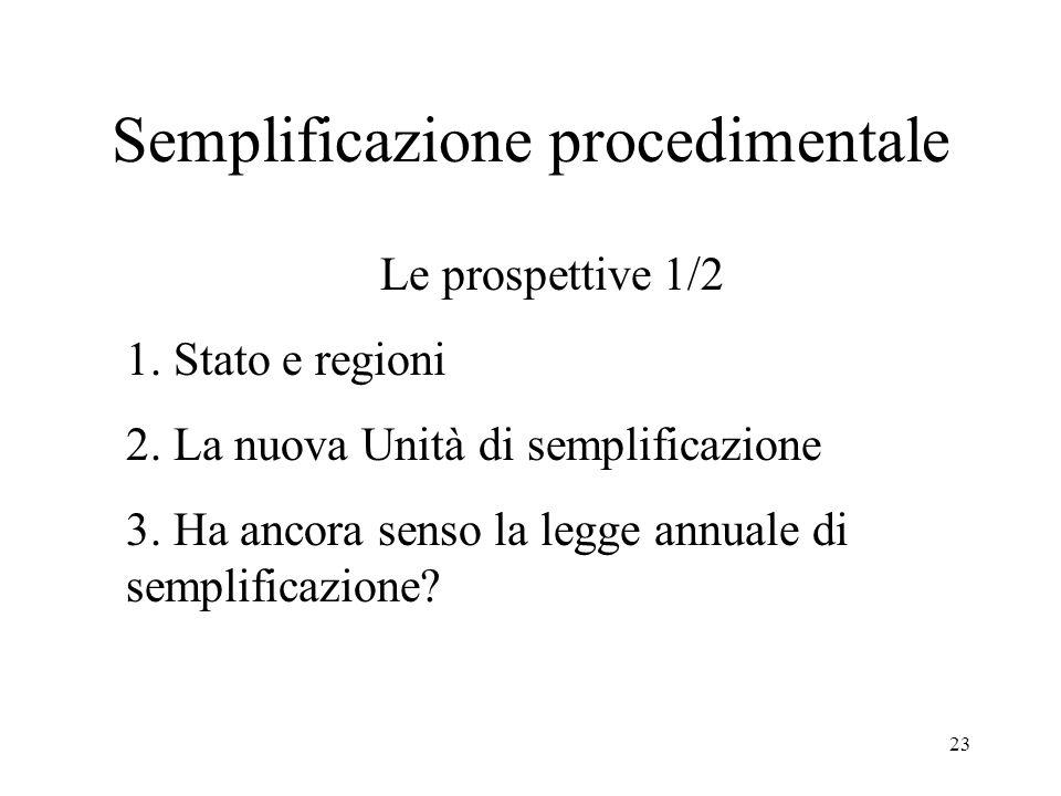 23 Semplificazione procedimentale Le prospettive 1/2 1.