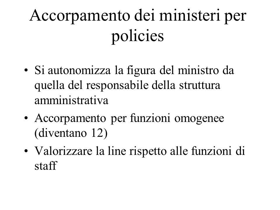 Accorpamento dei ministeri per policies Si autonomizza la figura del ministro da quella del responsabile della struttura amministrativa Accorpamento p