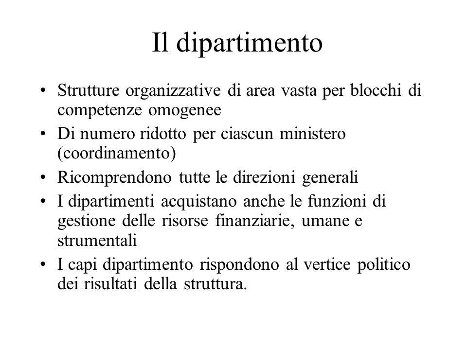 Il dipartimento Strutture organizzative di area vasta per blocchi di competenze omogenee Di numero ridotto per ciascun ministero (coordinamento) Ricom