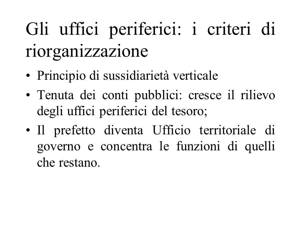 Gli uffici periferici: i criteri di riorganizzazione Principio di sussidiarietà verticale Tenuta dei conti pubblici: cresce il rilievo degli uffici pe