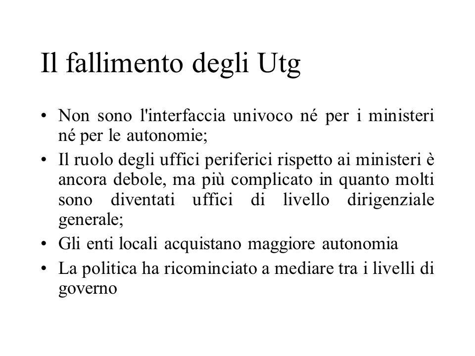 Il fallimento degli Utg Non sono l'interfaccia univoco né per i ministeri né per le autonomie; Il ruolo degli uffici periferici rispetto ai ministeri