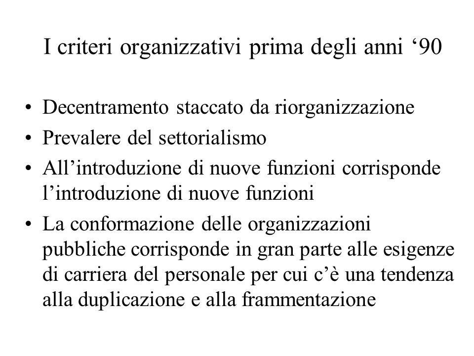 Decentramento staccato da riorganizzazione Prevalere del settorialismo Allintroduzione di nuove funzioni corrisponde lintroduzione di nuove funzioni L