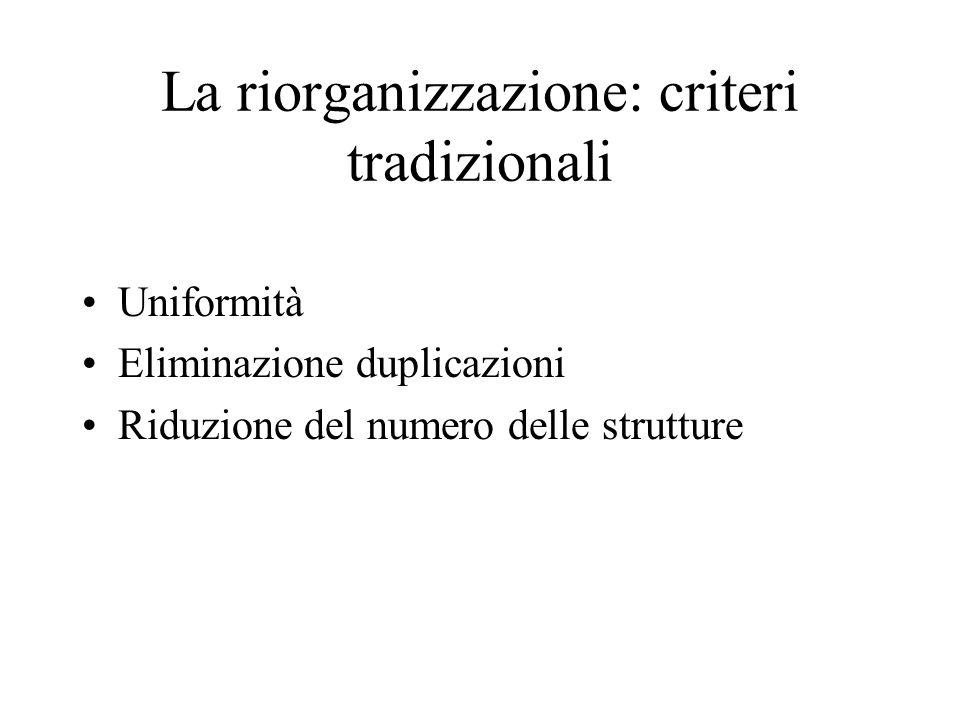 La riorganizzazione: criteri tradizionali Uniformità Eliminazione duplicazioni Riduzione del numero delle strutture