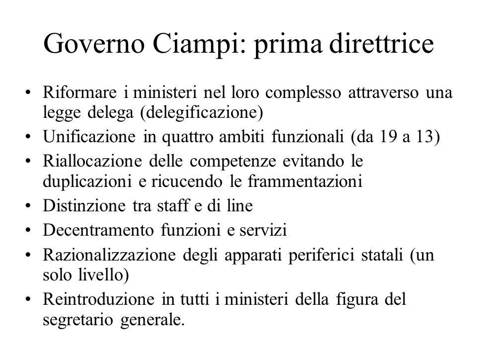 Governo Ciampi: prima direttrice Riformare i ministeri nel loro complesso attraverso una legge delega (delegificazione) Unificazione in quattro ambiti