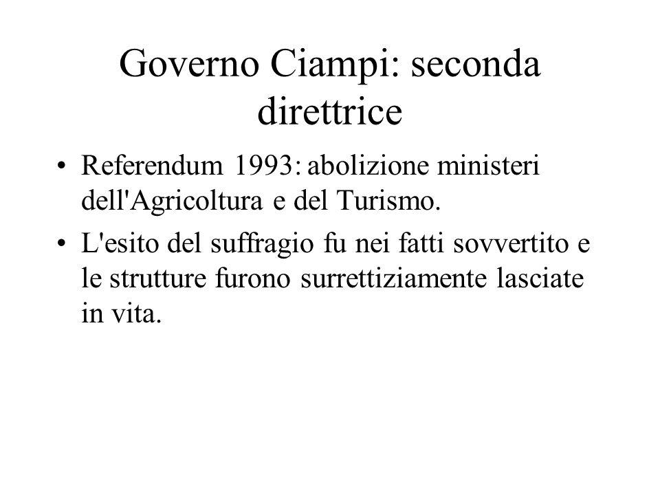 Governo Ciampi: seconda direttrice Referendum 1993: abolizione ministeri dell'Agricoltura e del Turismo. L'esito del suffragio fu nei fatti sovvertito