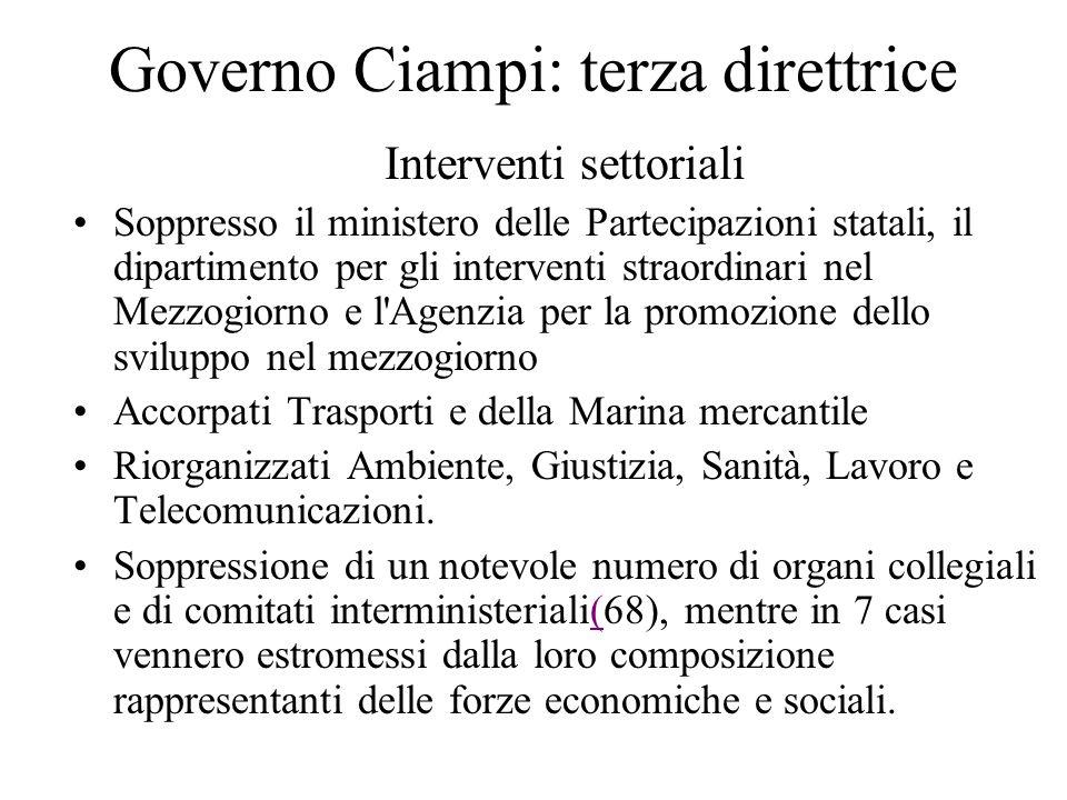 Governo Ciampi: terza direttrice Interventi settoriali Soppresso il ministero delle Partecipazioni statali, il dipartimento per gli interventi straord