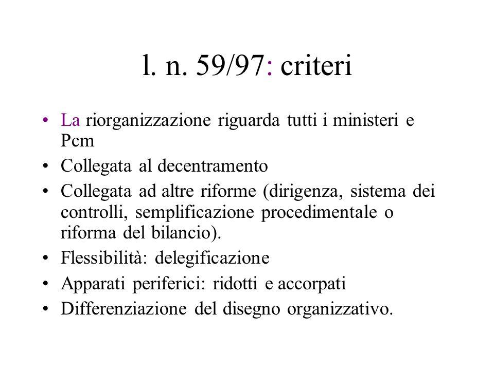 l. n. 59/97: criteri La riorganizzazione riguarda tutti i ministeri e Pcm Collegata al decentramento Collegata ad altre riforme (dirigenza, sistema de