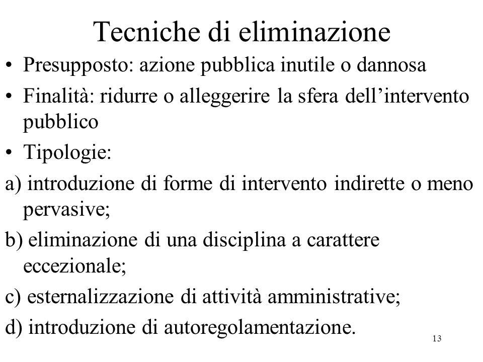 13 Tecniche di eliminazione Presupposto: azione pubblica inutile o dannosa Finalità: ridurre o alleggerire la sfera dellintervento pubblico Tipologie: