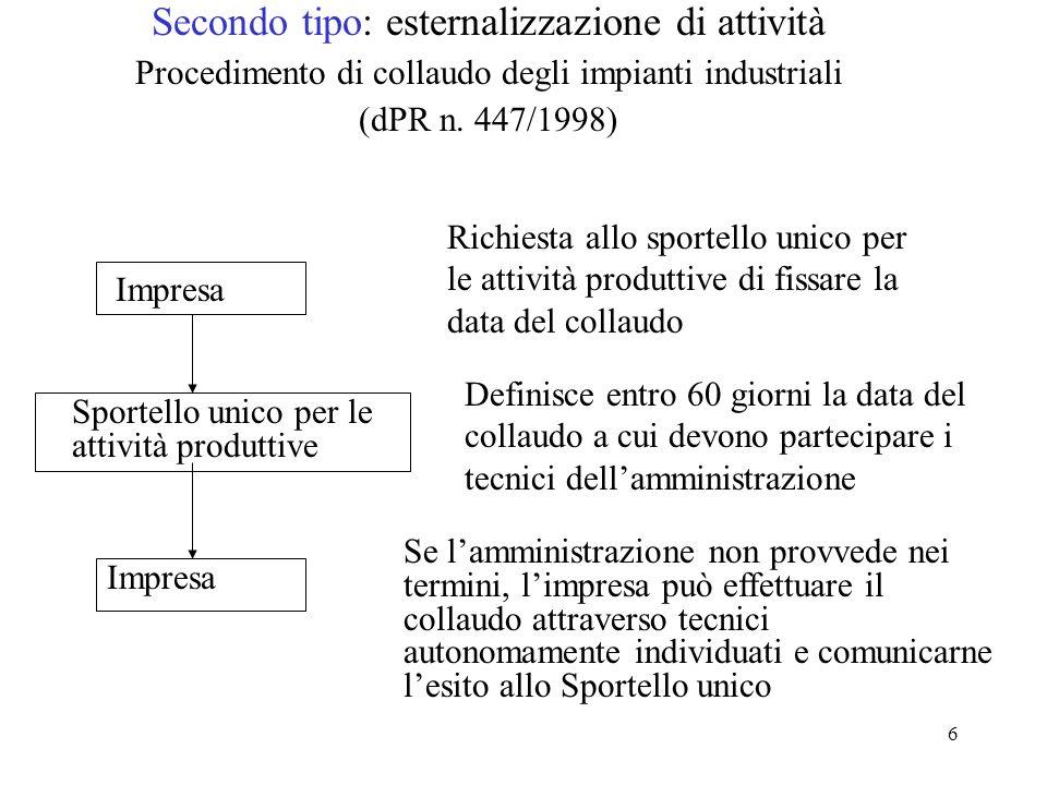 6 Secondo tipo: esternalizzazione di attività Procedimento di collaudo degli impianti industriali (dPR n. 447/1998) Impresa Richiesta allo sportello u