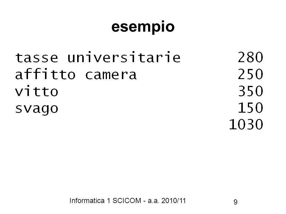 Informatica 1 SCICOM - a.a. 2010/11 9 esempio