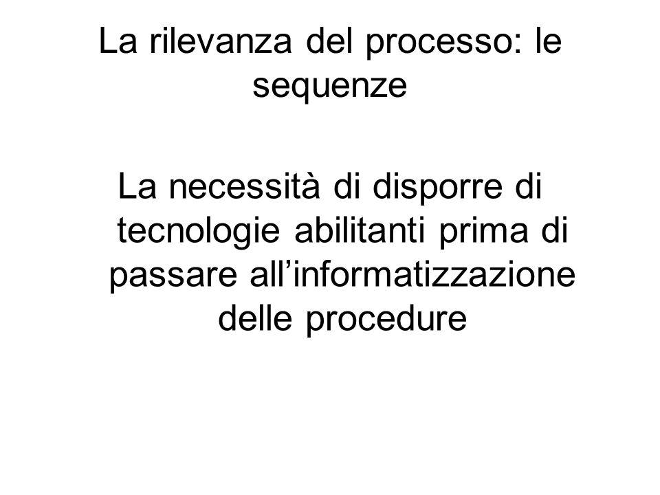 La rilevanza del processo: le sequenze La necessità di disporre di tecnologie abilitanti prima di passare allinformatizzazione delle procedure