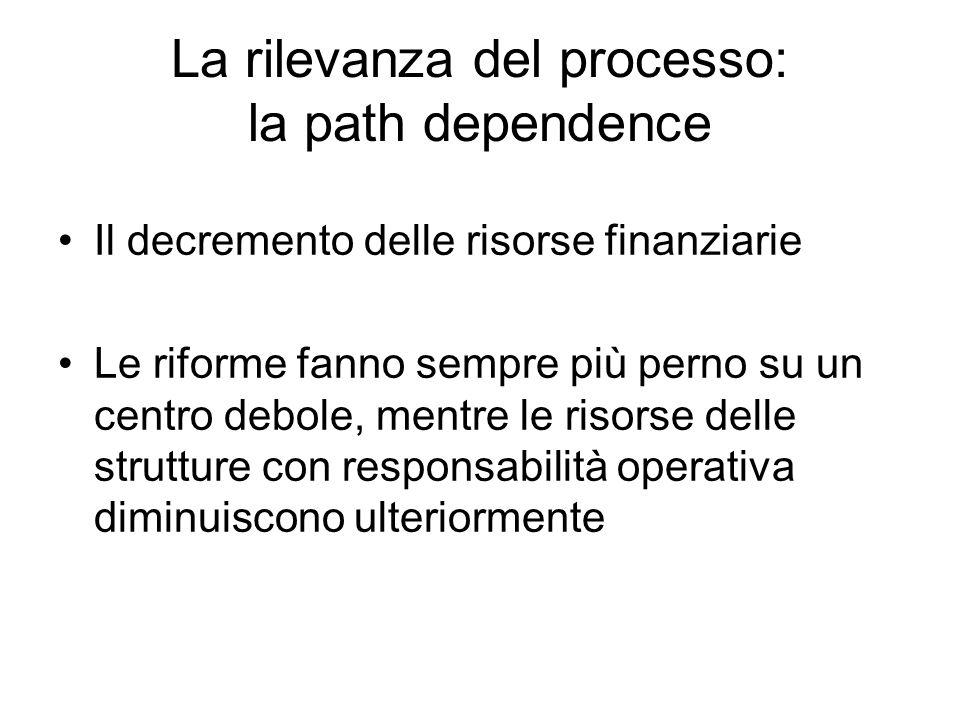 La rilevanza del processo: la path dependence Il decremento delle risorse finanziarie Le riforme fanno sempre più perno su un centro debole, mentre le risorse delle strutture con responsabilità operativa diminuiscono ulteriormente