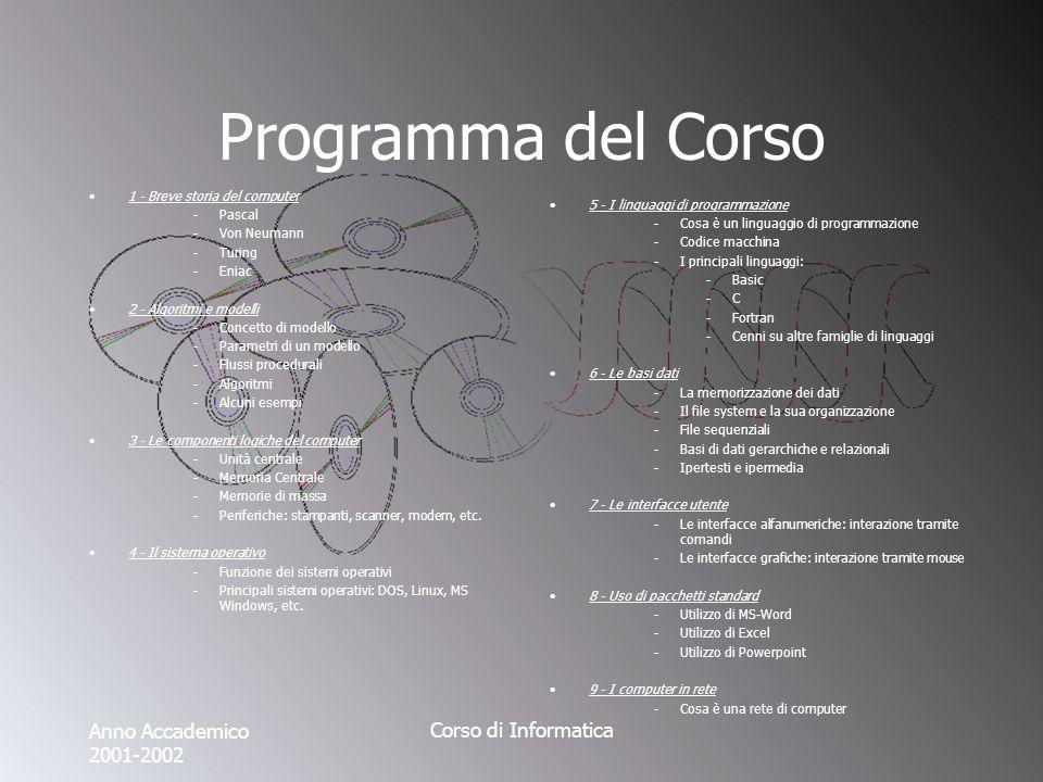 Anno Accademico 2001-2002 Corso di Informatica Programma del Corso 1 - Breve storia del computer -Pascal -Von Neumann -Turing -Eniac 2 - Algoritmi e modelli -Concetto di modello -Parametri di un modello -Flussi procedurali -Algoritmi -Alcuni esempi 3 - Le componenti logiche del computer -Unità centrale -Memoria Centrale -Memorie di massa -Periferiche: stampanti, scanner, modem, etc.