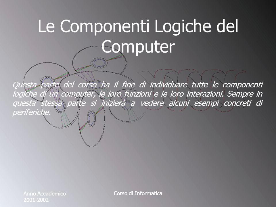 Anno Accademico 2001-2002 Corso di Informatica Le Componenti Logiche del Computer Questa parte del corso ha il fine di individuare tutte le componenti logiche di un computer, le loro funzioni e le loro interazioni.