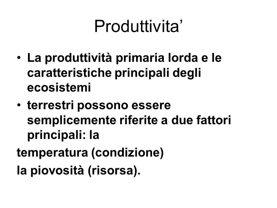 Produttivita La produttività primaria lorda e le caratteristiche principali degli ecosistemi terrestri possono essere semplicemente riferite a due fat
