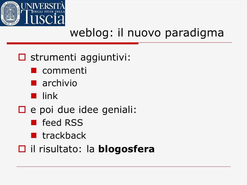 weblog: il nuovo paradigma strumenti aggiuntivi: commenti archivio link e poi due idee geniali: feed RSS trackback il risultato: la blogosfera