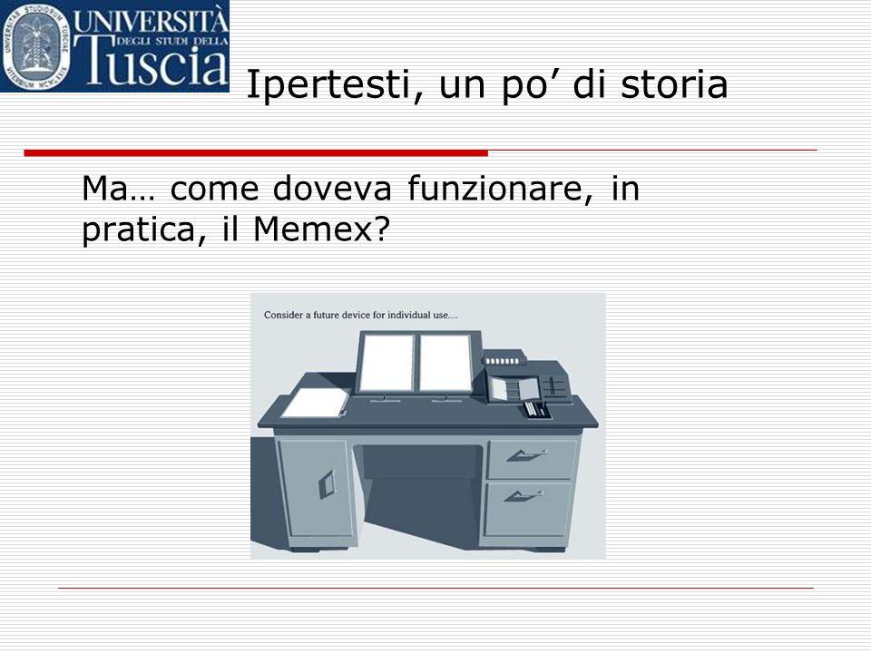 Ipertesti, un po di storia Larticolo propone la realizzazione del MEMEX, una sorta di scrivania meccanizzata. A Memex is a device in which an individu
