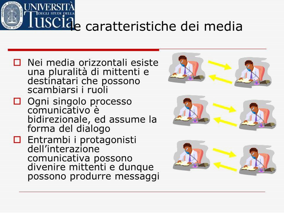 Nei media orizzontali esiste una pluralità di mittenti e destinatari che possono scambiarsi i ruoli Ogni singolo processo comunicativo è bidirezionale, ed assume la forma del dialogo Entrambi i protagonisti dellinterazione comunicativa possono divenire mittenti e dunque possono produrre messaggi le caratteristiche dei media