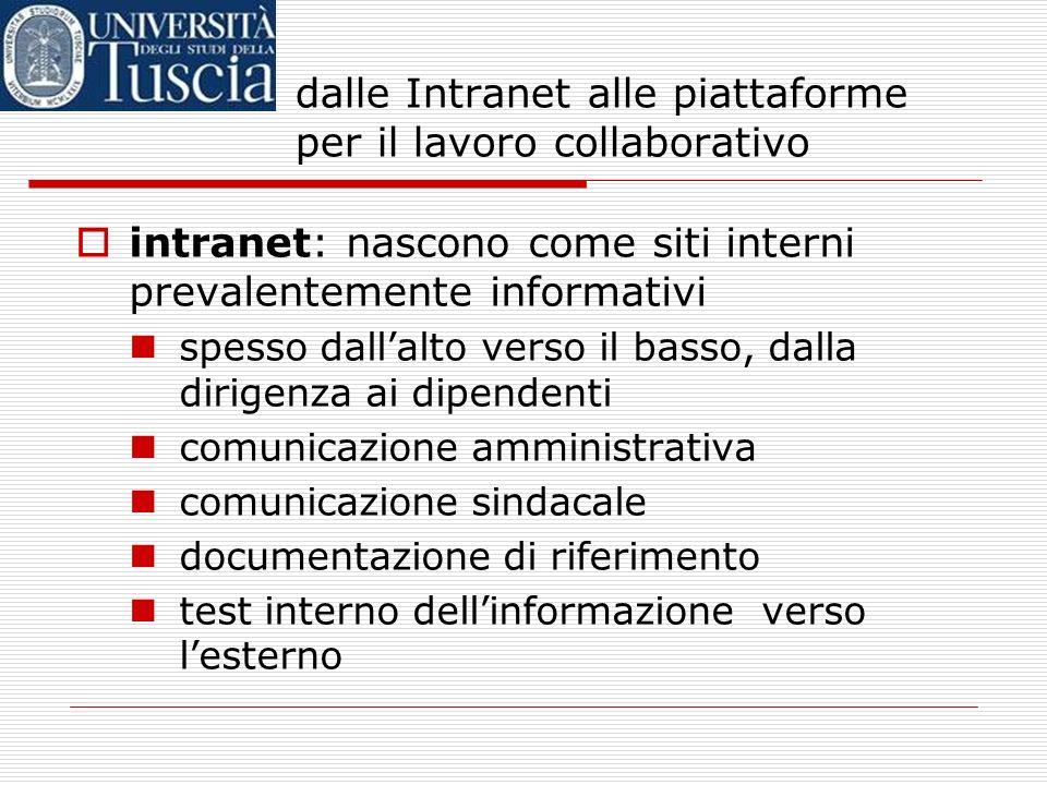 dalle Intranet alle piattaforme per il lavoro collaborativo intranet: nascono come siti interni prevalentemente informativi spesso dallalto verso il b