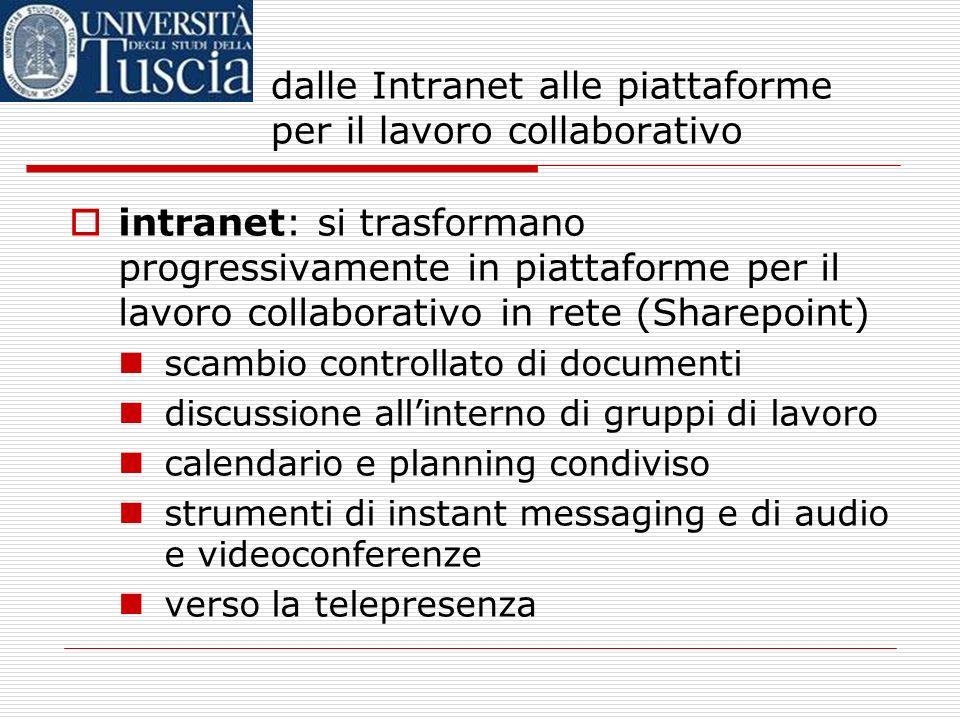 dalle Intranet alle piattaforme per il lavoro collaborativo intranet: si trasformano progressivamente in piattaforme per il lavoro collaborativo in re