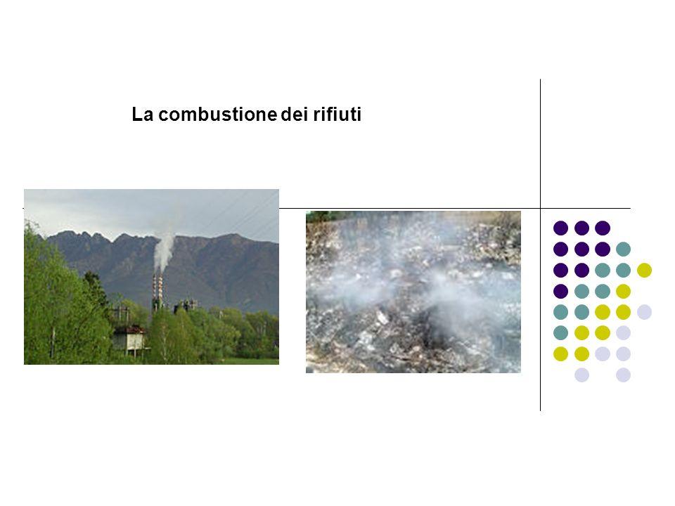 La combustione dei rifiuti