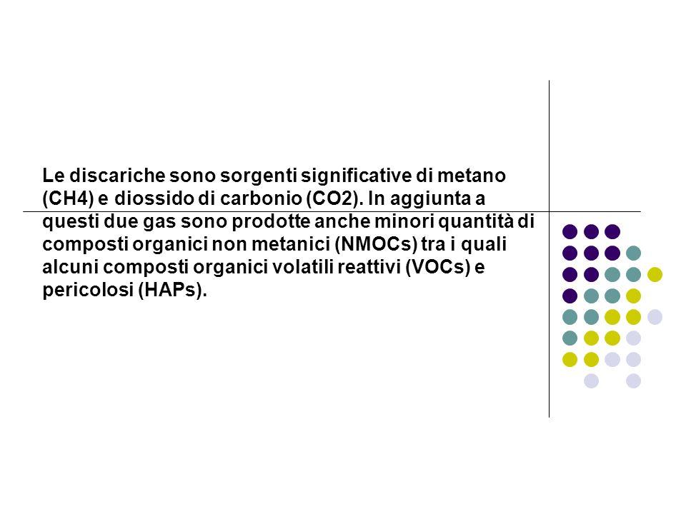 Le discariche sono sorgenti significative di metano (CH4) e diossido di carbonio (CO2). In aggiunta a questi due gas sono prodotte anche minori quanti