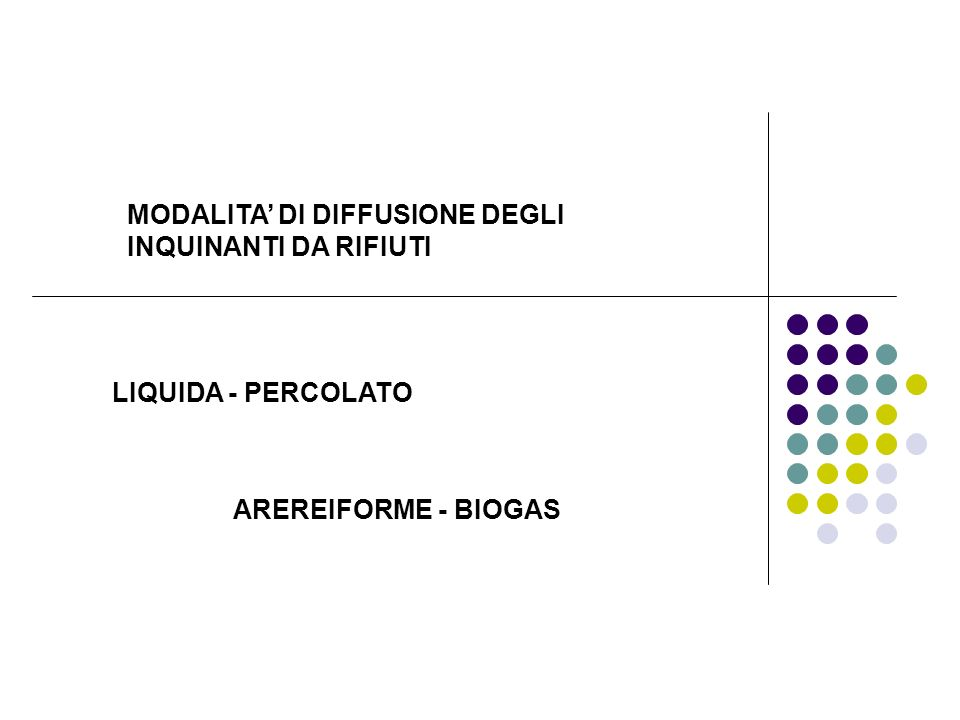 MODALITA DI DIFFUSIONE DEGLI INQUINANTI DA RIFIUTI AREREIFORME - BIOGAS LIQUIDA - PERCOLATO
