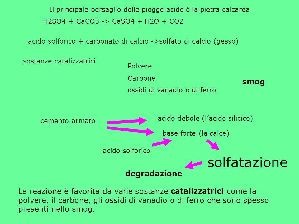 1) OH+SO2+O2 -> SO3 +HO2 2) HO2+HO2 -> H2O2 + O2 3) SO2+H2O2 -> H2SO4 4) SO3 +H2O -> H2SO4 -> H2O2+O2 COMPOSTI DELLO ZOLFO COMPOSTI DELLAZOTO 5) NO2+O