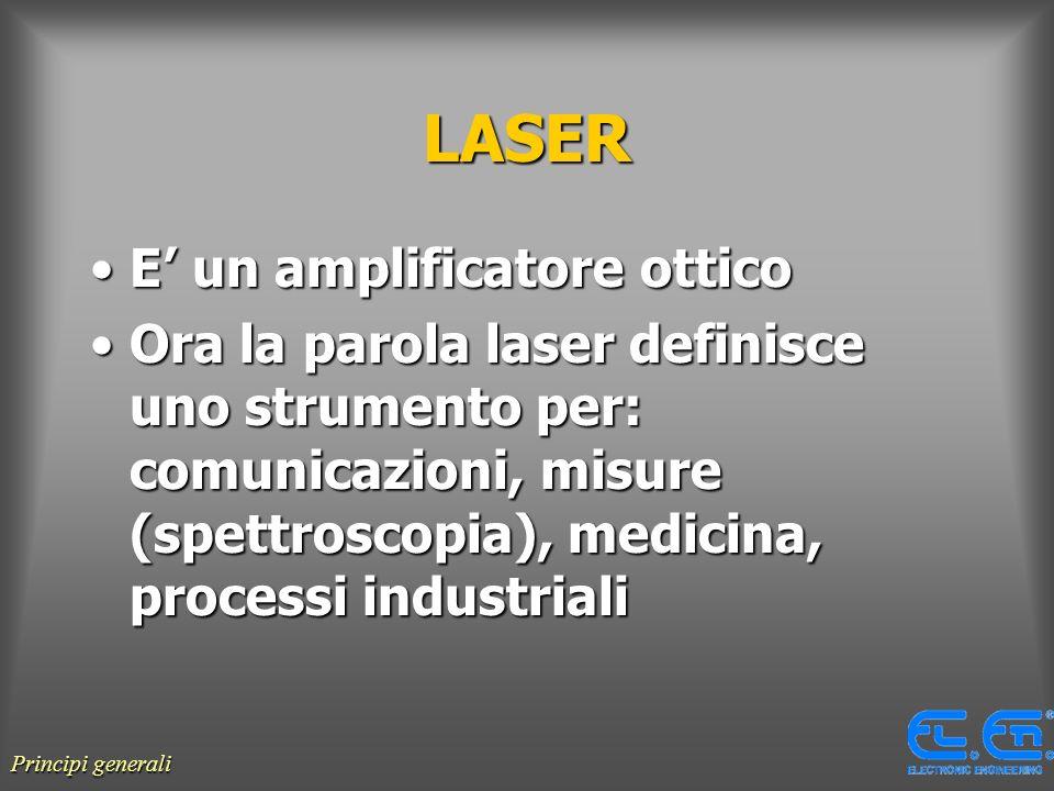 LASER E un amplificatore otticoE un amplificatore ottico Ora la parola laser definisce uno strumento per: comunicazioni, misure (spettroscopia), medic