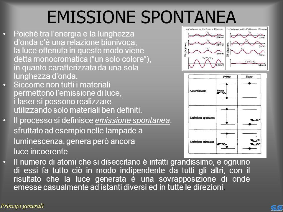 Principi generali EMISSIONE SPONTANEA Poiché tra lenergia e la lunghezza donda cè una relazione biunivoca, la luce ottenuta in questo modo viene detta