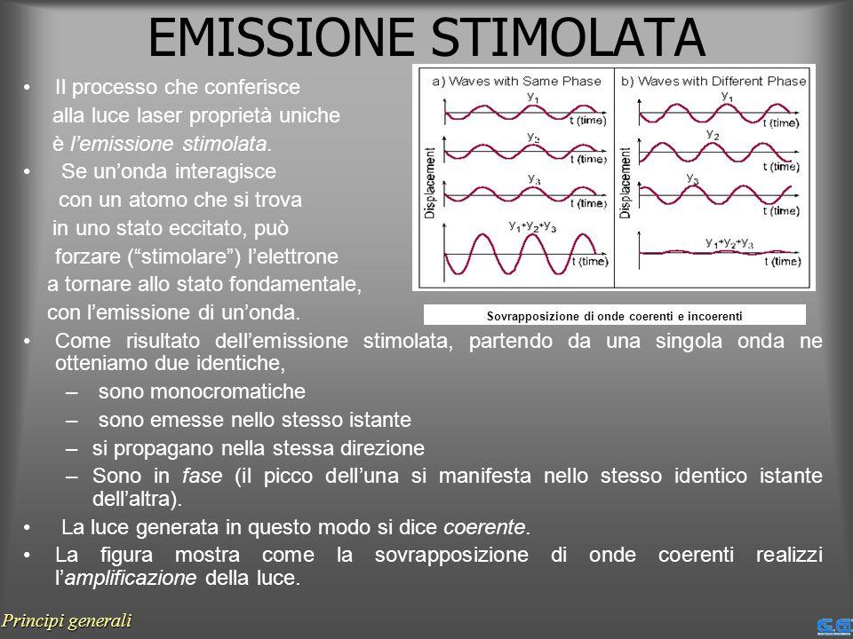 Principi generali EMISSIONE STIMOLATA Il processo che conferisce alla luce laser proprietà uniche è lemissione stimolata. Se unonda interagisce con un