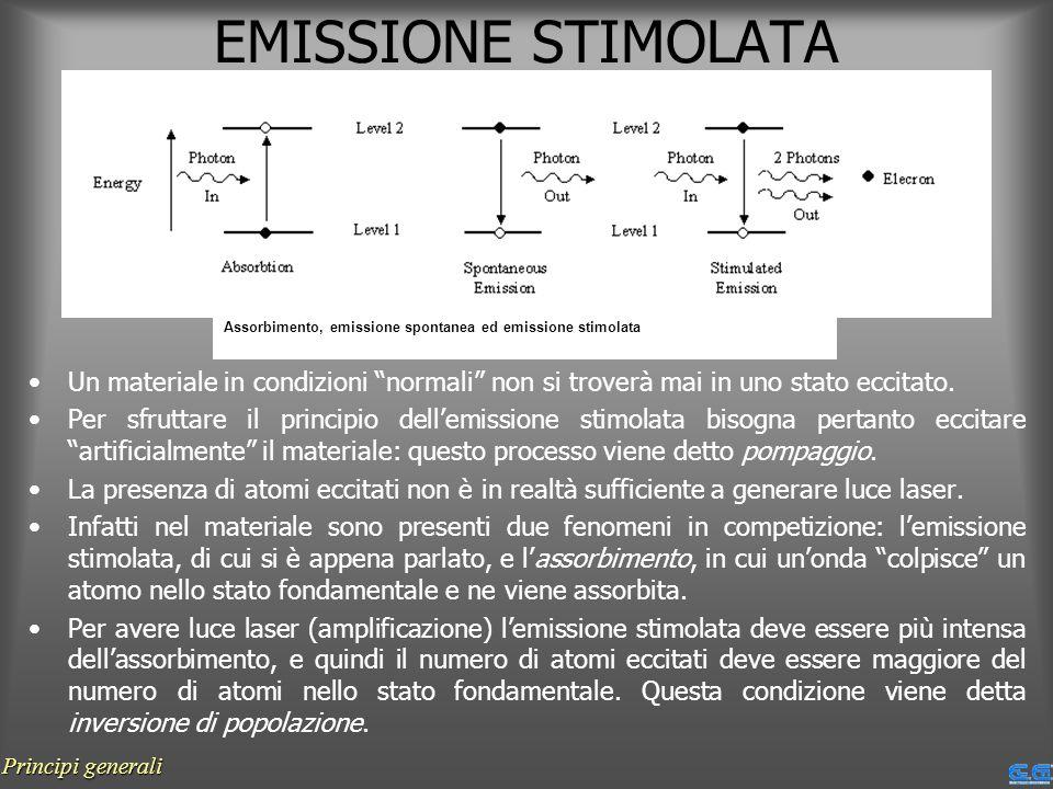 Principi generali EMISSIONE STIMOLATA Un materiale in condizioni normali non si troverà mai in uno stato eccitato. Per sfruttare il principio dellemis