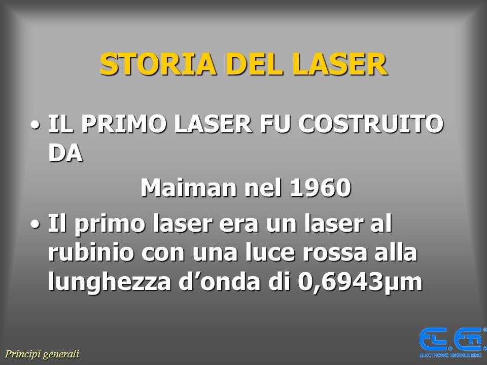 STORIA DEL LASER IL PRIMO LASER FU COSTRUITO DAIL PRIMO LASER FU COSTRUITO DA Maiman nel 1960 Il primo laser era un laser al rubinio con una luce ross