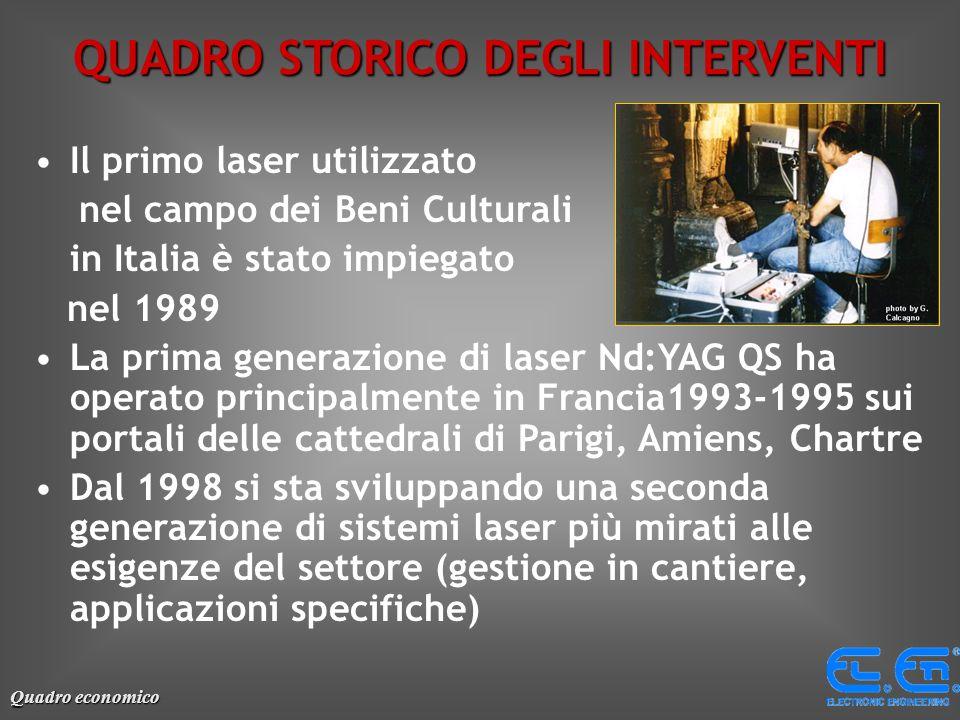 Quadro economico Il primo laser utilizzato nel campo dei Beni Culturali in Italia è stato impiegato nel 1989 La prima generazione di laser Nd:YAG QS h