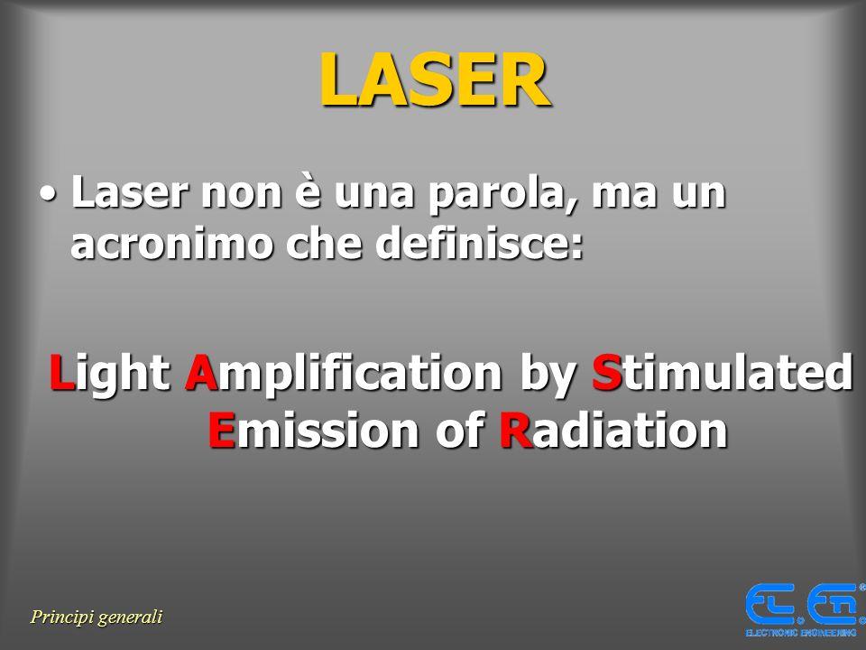 LASER Laser non è una parola, ma un acronimo che definisce:Laser non è una parola, ma un acronimo che definisce: Light Amplification by Stimulated Emi