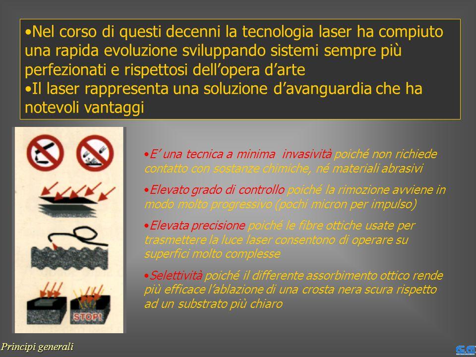 Principi generali Nel corso di questi decenni la tecnologia laser ha compiuto una rapida evoluzione sviluppando sistemi sempre più perfezionati e risp