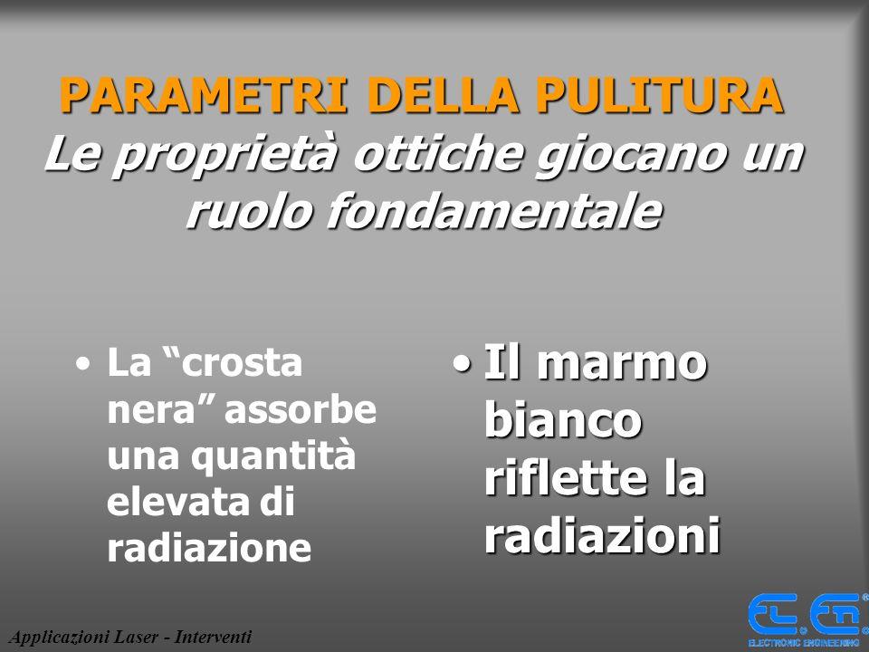 PARAMETRI DELLA PULITURA Le proprietà ottiche giocano un ruolo fondamentale La crosta nera assorbe una quantità elevata di radiazione Il marmo bianco