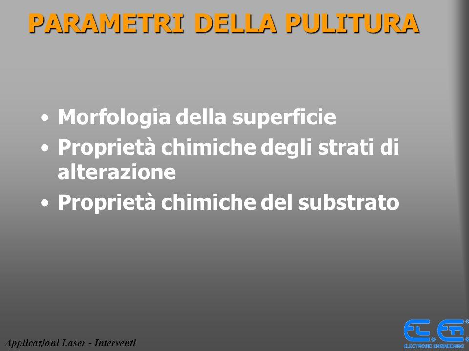 PARAMETRI DELLA PULITURA Morfologia della superficie Proprietà chimiche degli strati di alterazione Proprietà chimiche del substrato Applicazioni Lase