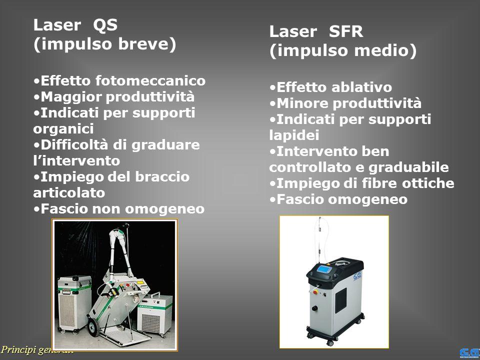 Principi generali Laser QS (impulso breve) Effetto fotomeccanico Maggior produttività Indicati per supporti organici Difficoltà di graduare lintervent