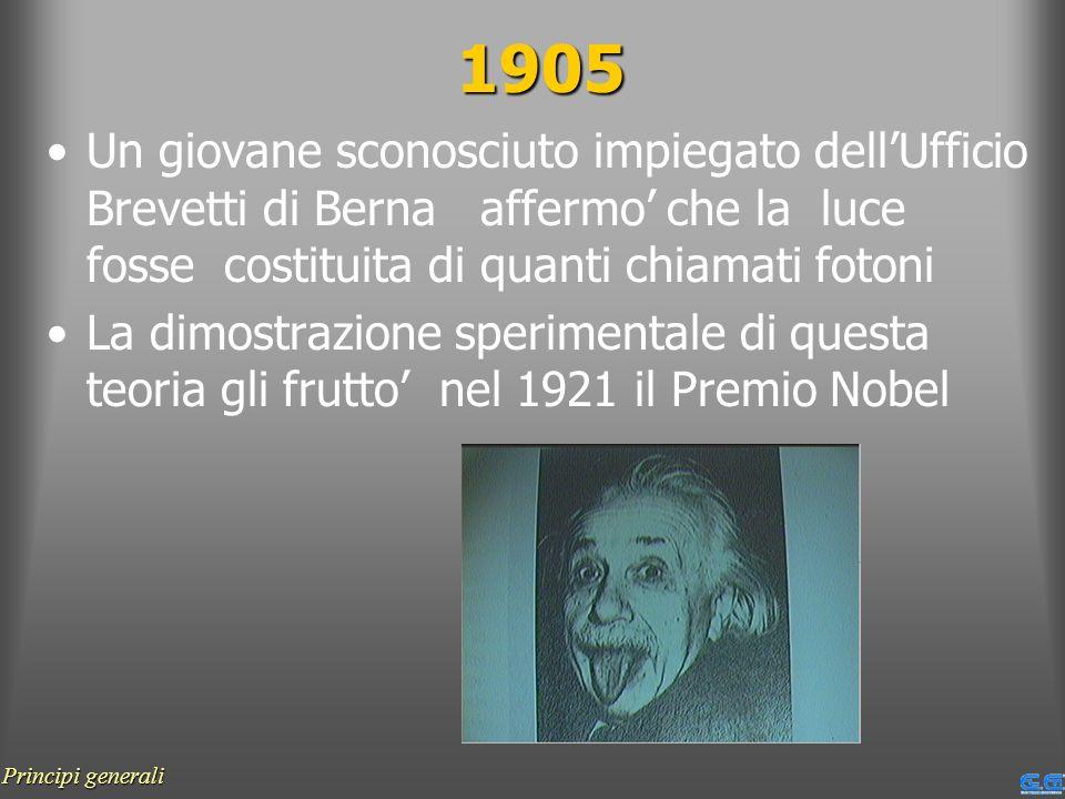 Principi generali1905 Un giovane sconosciuto impiegato dellUfficio Brevetti di Berna affermo che la luce fosse costituita di quanti chiamati fotoni La