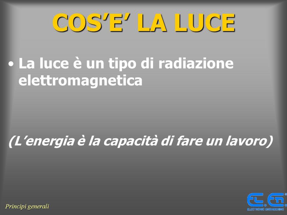 COSE LA LUCE La luce è un tipo di radiazione elettromagnetica (Lenergia è la capacità di fare un lavoro) Principi generali