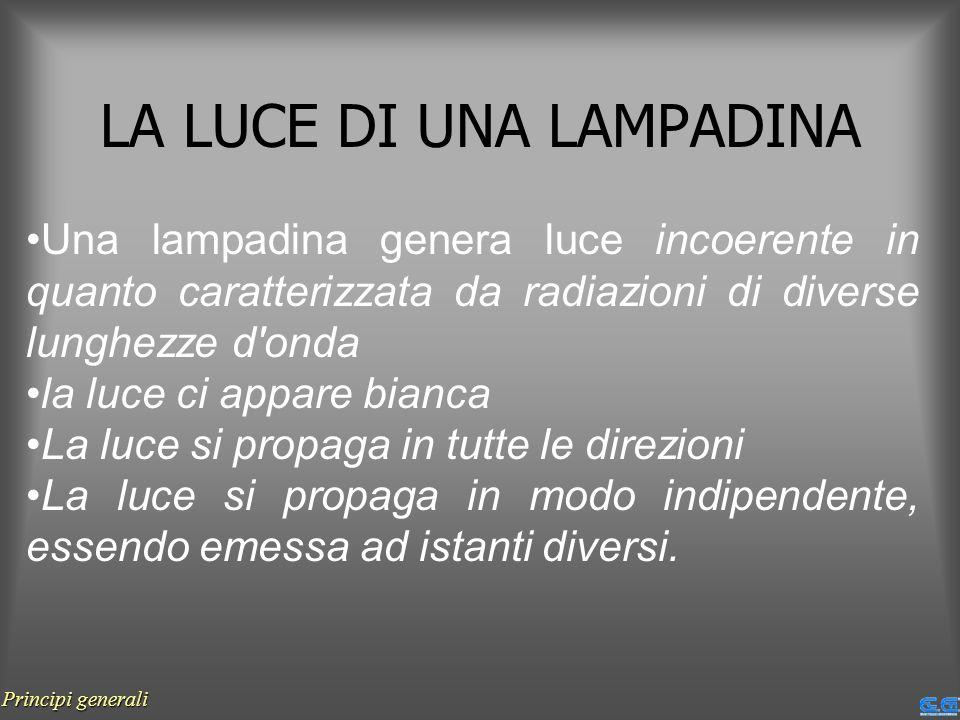 LA LUCE DI UNA LAMPADINA Una lampadina genera luce incoerente in quanto caratterizzata da radiazioni di diverse lunghezze d'onda la luce ci appare bia