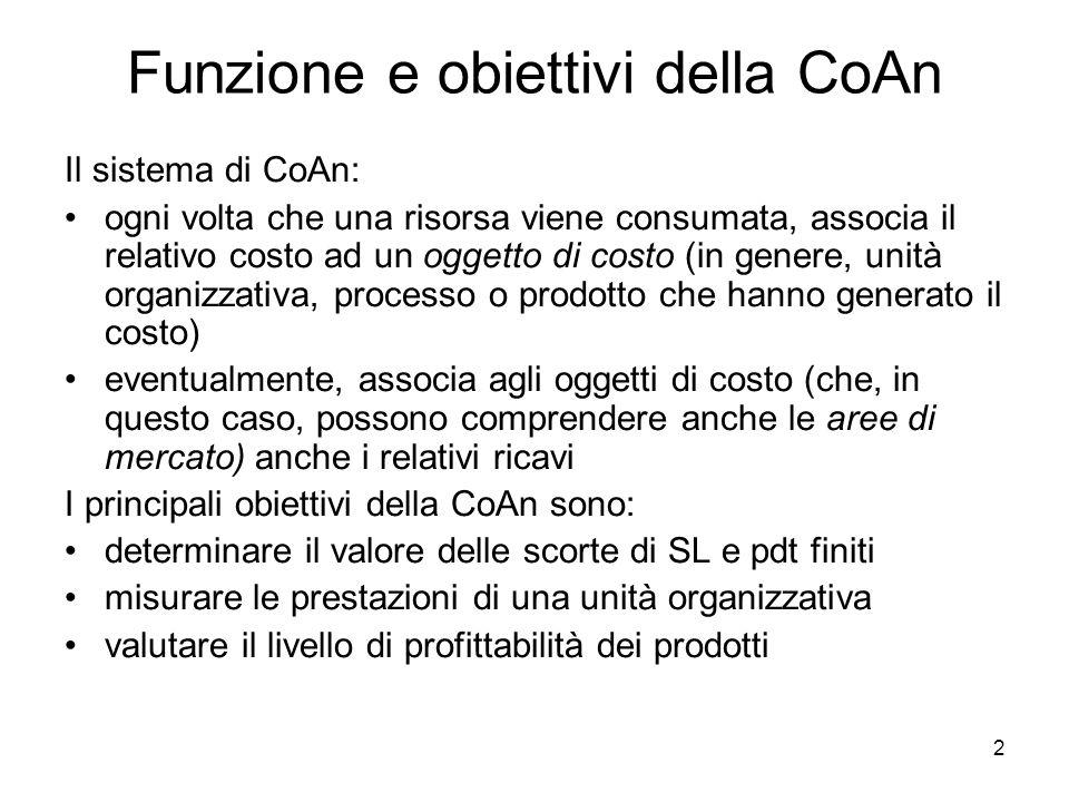 2 Funzione e obiettivi della CoAn Il sistema di CoAn: ogni volta che una risorsa viene consumata, associa il relativo costo ad un oggetto di costo (in