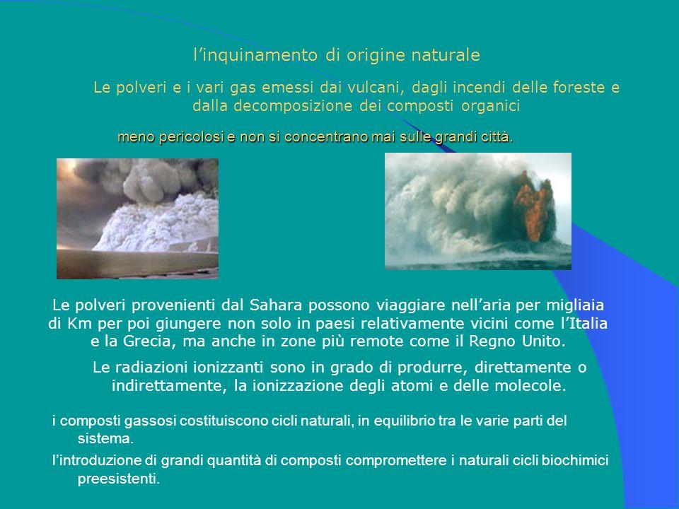 La rimozione degli inquinanti è determinata dai vari processi di deposizione. i processi meteorologici che regolano il comportamento delle masse daria