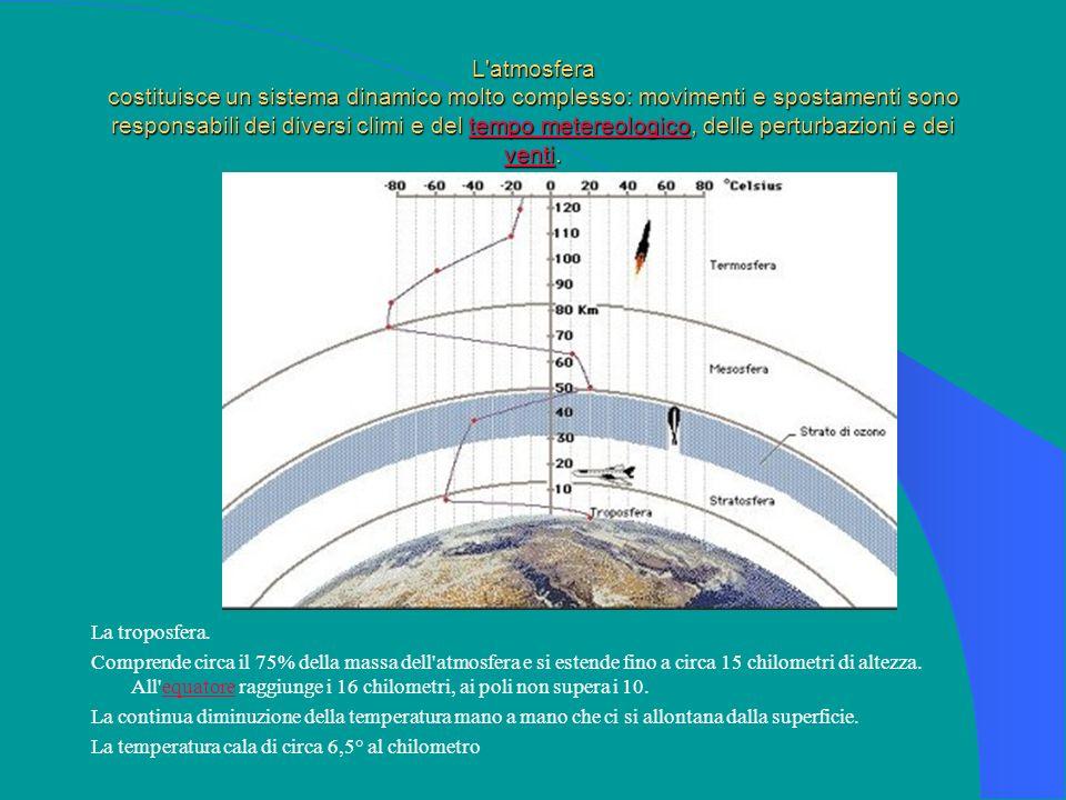 L atmosfera costituisce un sistema dinamico molto complesso: movimenti e spostamenti sono responsabili dei diversi climi e del tempo metereologico, delle perturbazioni e dei venti.
