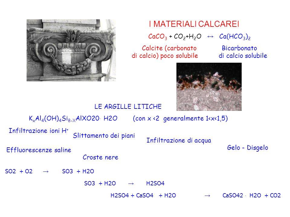 Degrado chimico. CaCO 3 + CO 2 + H 2 O -> Ca(HCO 3 )2 CARBONATO DI CALCIO -> BICARBONATO DI CALCIO DURO INSOLUBILE ->> SOLUBILE CO2 provoca la solubil