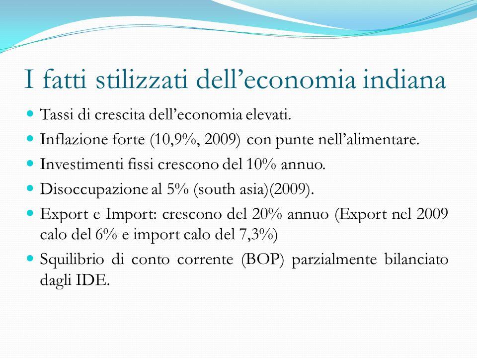 Tassi di crescita delleconomia elevati. Inflazione forte (10,9%, 2009) con punte nellalimentare. Investimenti fissi crescono del 10% annuo. Disoccupaz