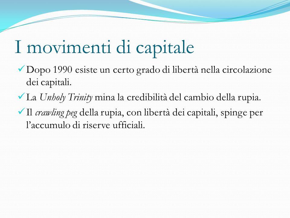 I movimenti di capitale Dopo 1990 esiste un certo grado di libertà nella circolazione dei capitali. La Unholy Trinity mina la credibilità del cambio d