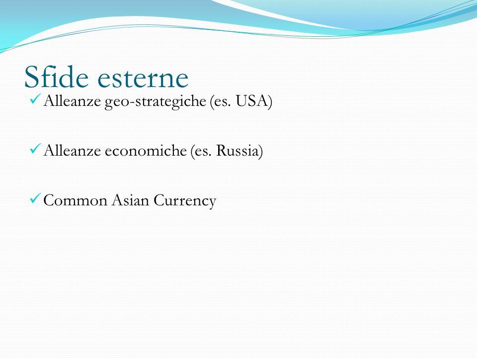 Sfide esterne Alleanze geo-strategiche (es. USA) Alleanze economiche (es. Russia) Common Asian Currency