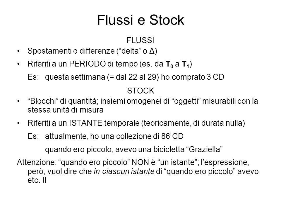 Flussi e Stock FLUSSI Spostamenti o differenze (delta o Δ) Riferiti a un PERIODO di tempo (es.